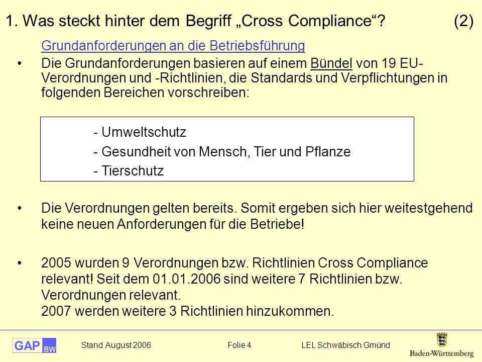 """1. Was steckt hinter dem Begriff """"Cross Compliance (2)"""