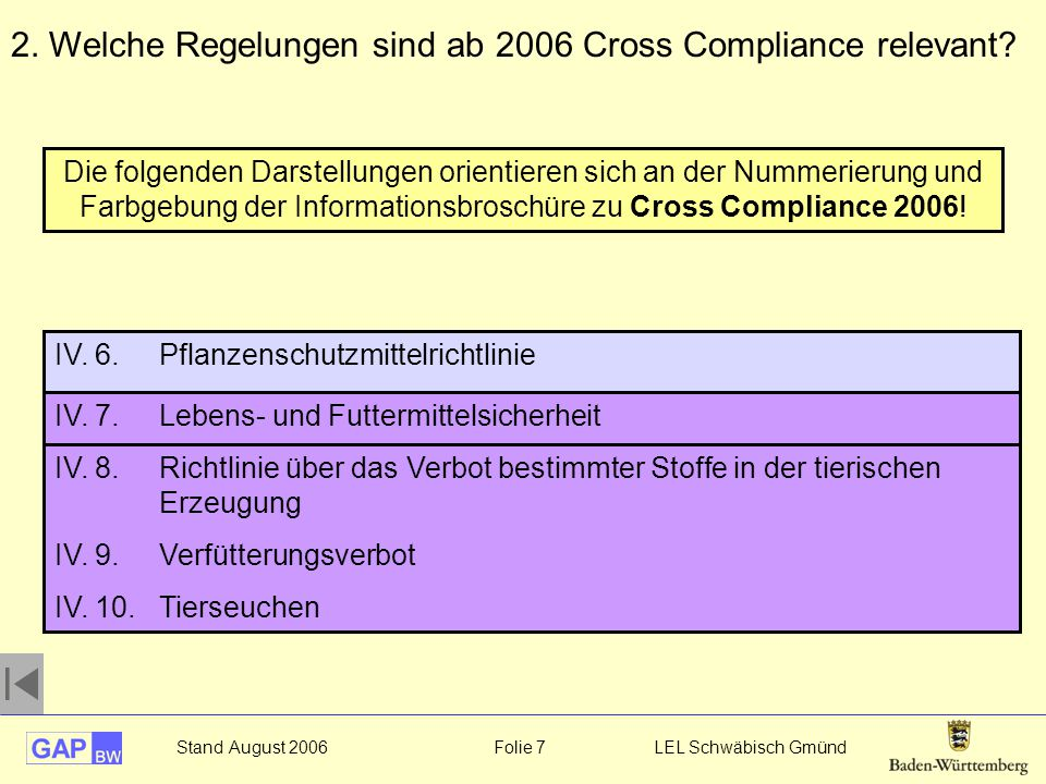 2. Welche Regelungen sind ab 2006 Cross Compliance relevant