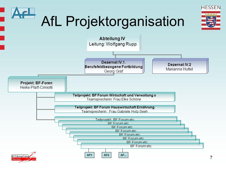 AfL Projektorganisation