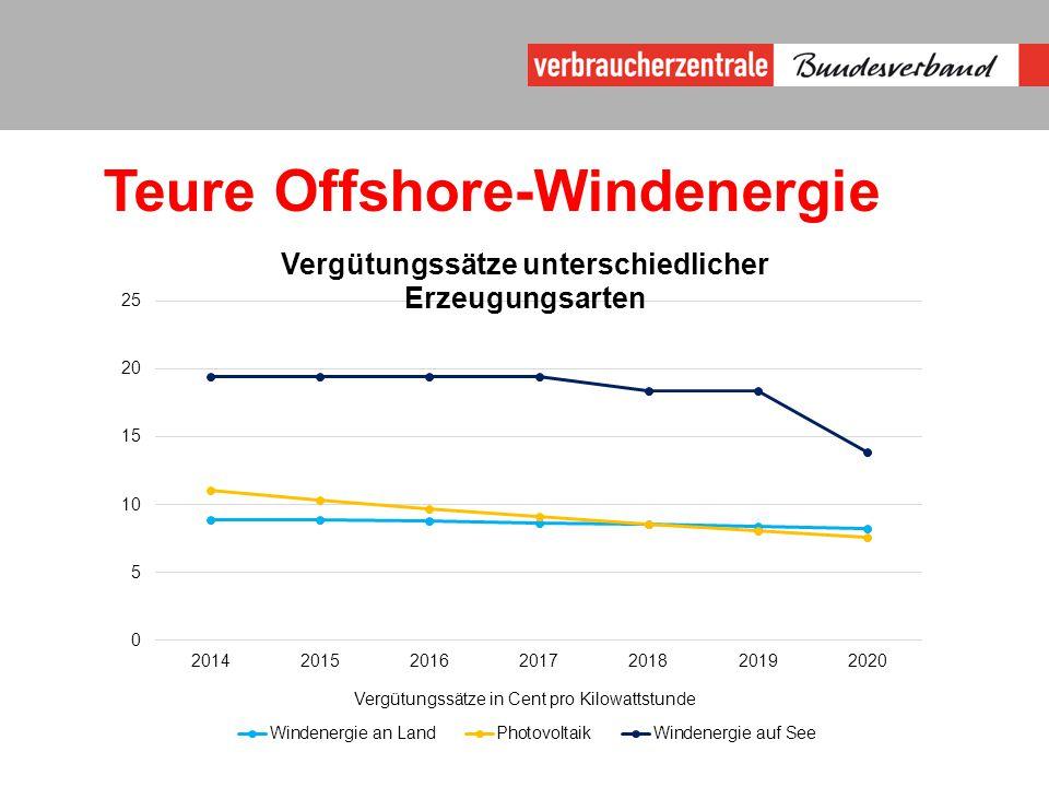Teure Offshore-Windenergie