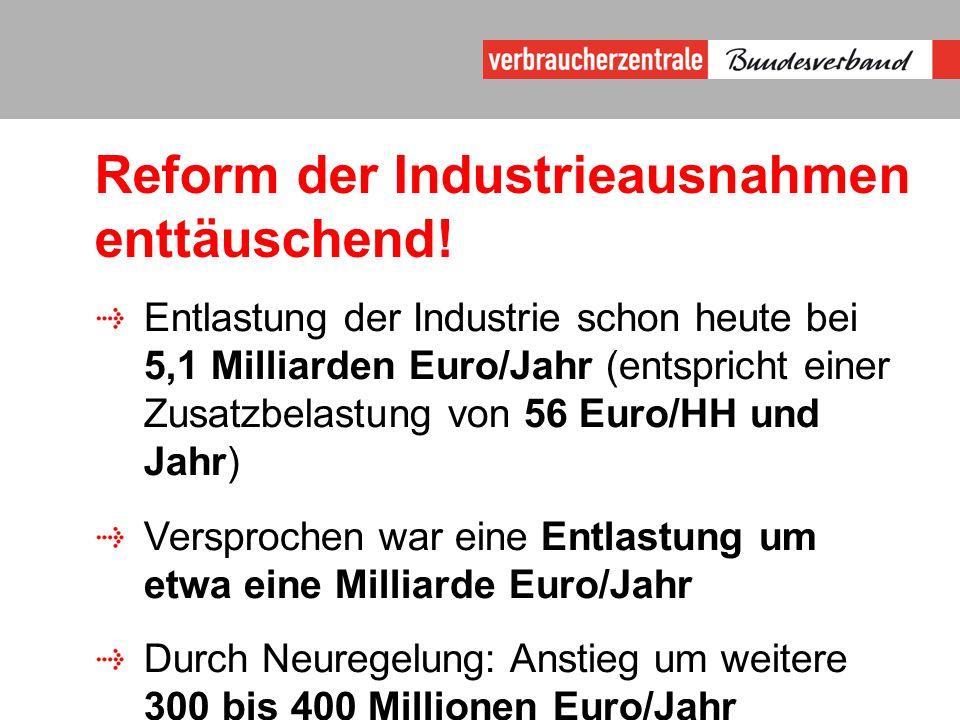 Reform der Industrieausnahmen enttäuschend!