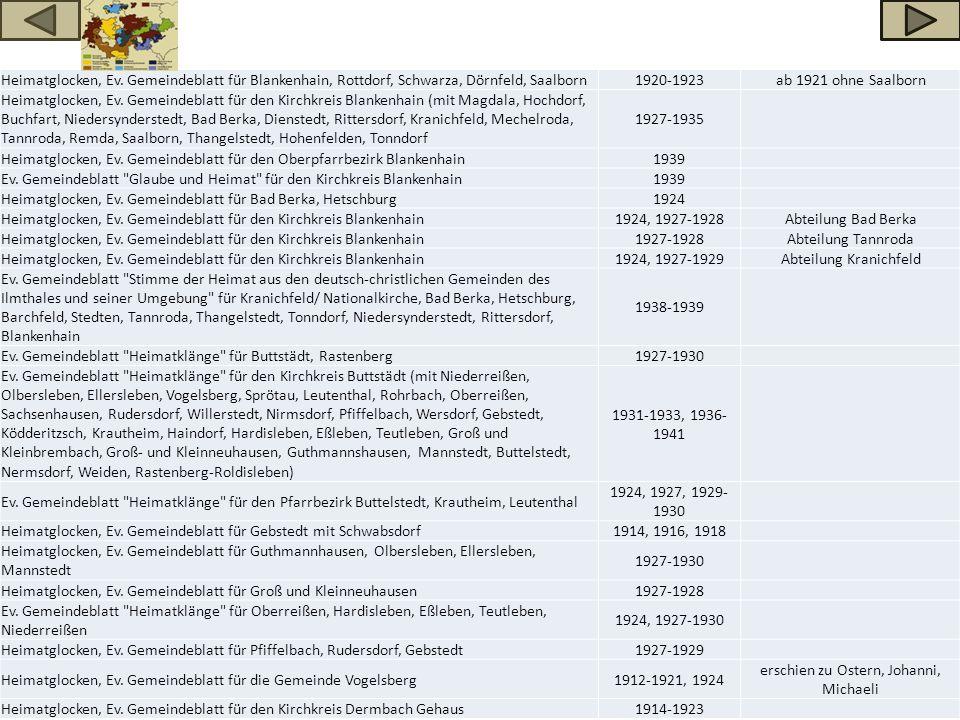 Heimatglocken, Ev. Gemeindeblatt für den Oberpfarrbezirk Blankenhain