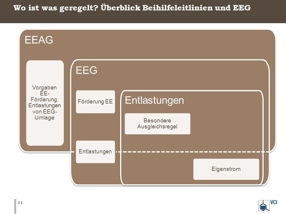 Wo ist was geregelt Überblick Beihilfeleitlinien und EEG