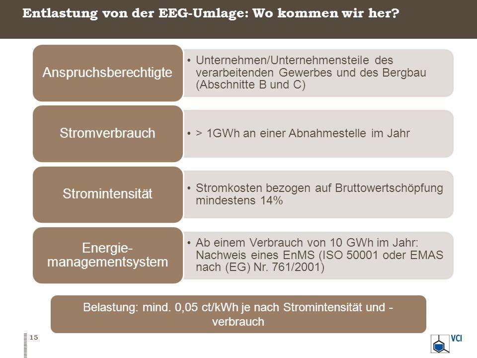 Entlastung von der EEG-Umlage: Wo kommen wir her