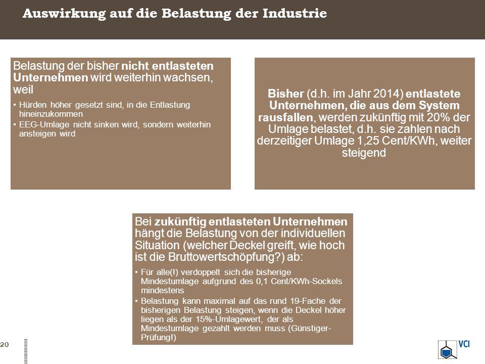 Auswirkung auf die Belastung der Industrie