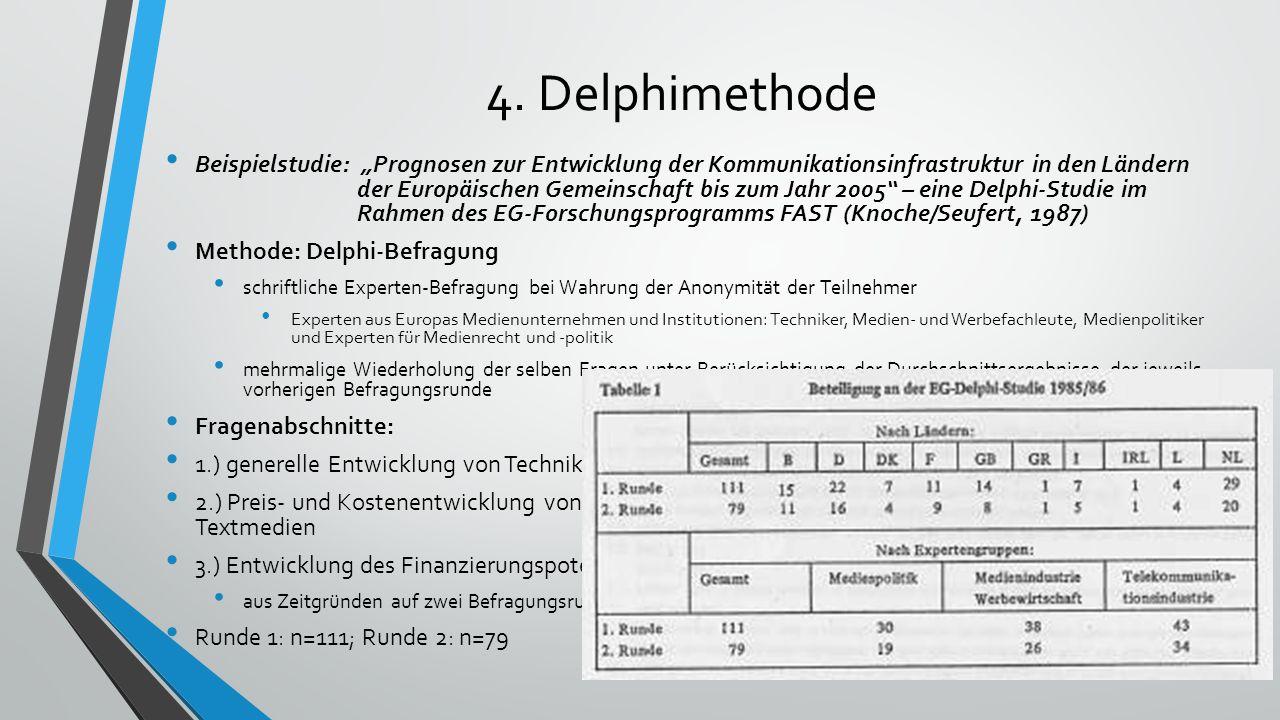 4. Delphimethode