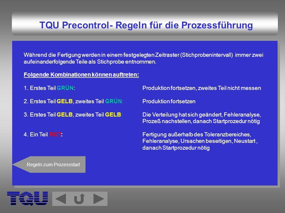 TQU Precontrol- Regeln für die Prozessführung