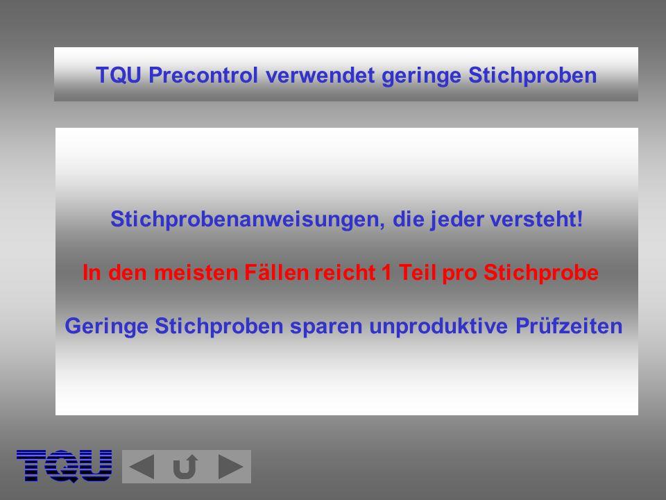 TQU Precontrol verwendet geringe Stichproben