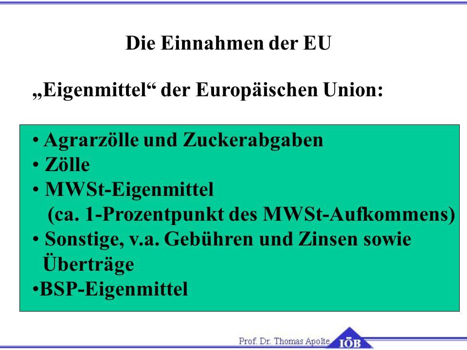 """Die Einnahmen der EU """"Eigenmittel der Europäischen Union: Agrarzölle und Zuckerabgaben. Zölle. MWSt-Eigenmittel."""