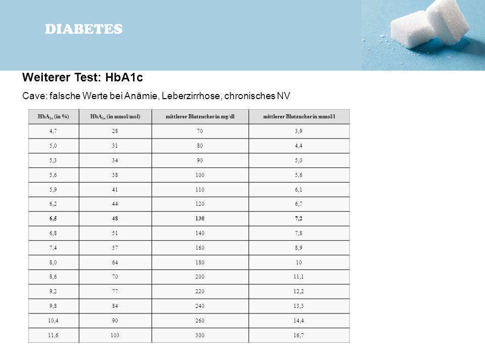 mittlerer Blutzucker in mg/dl mittlerer Blutzucker in mmol/l