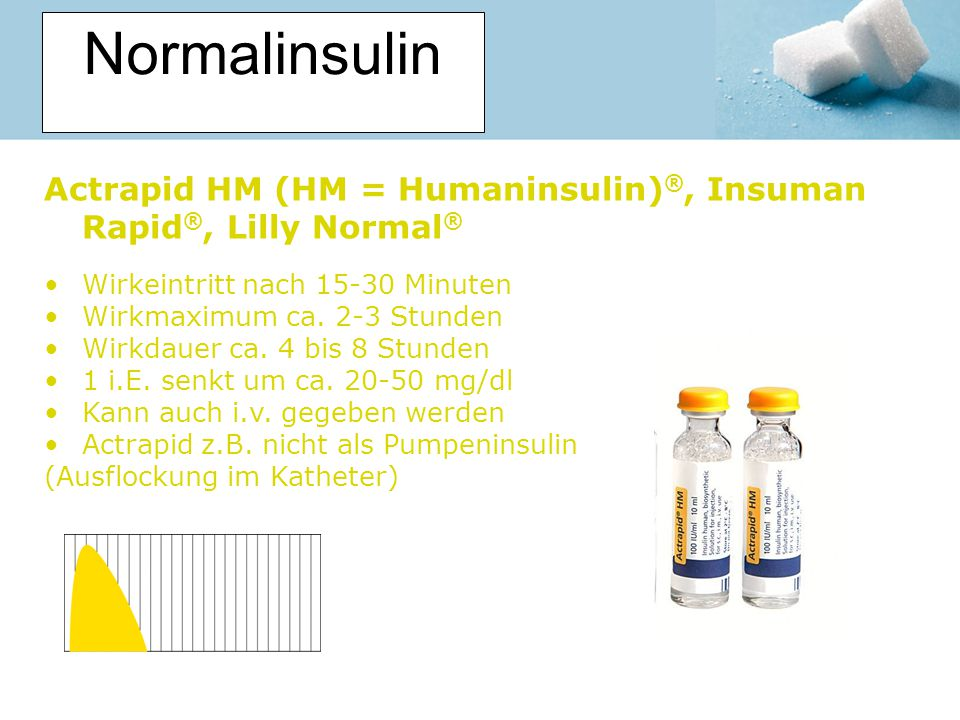 Normalinsulin Actrapid HM (HM = Humaninsulin)®, Insuman Rapid®, Lilly Normal® Wirkeintritt nach 15-30 Minuten.