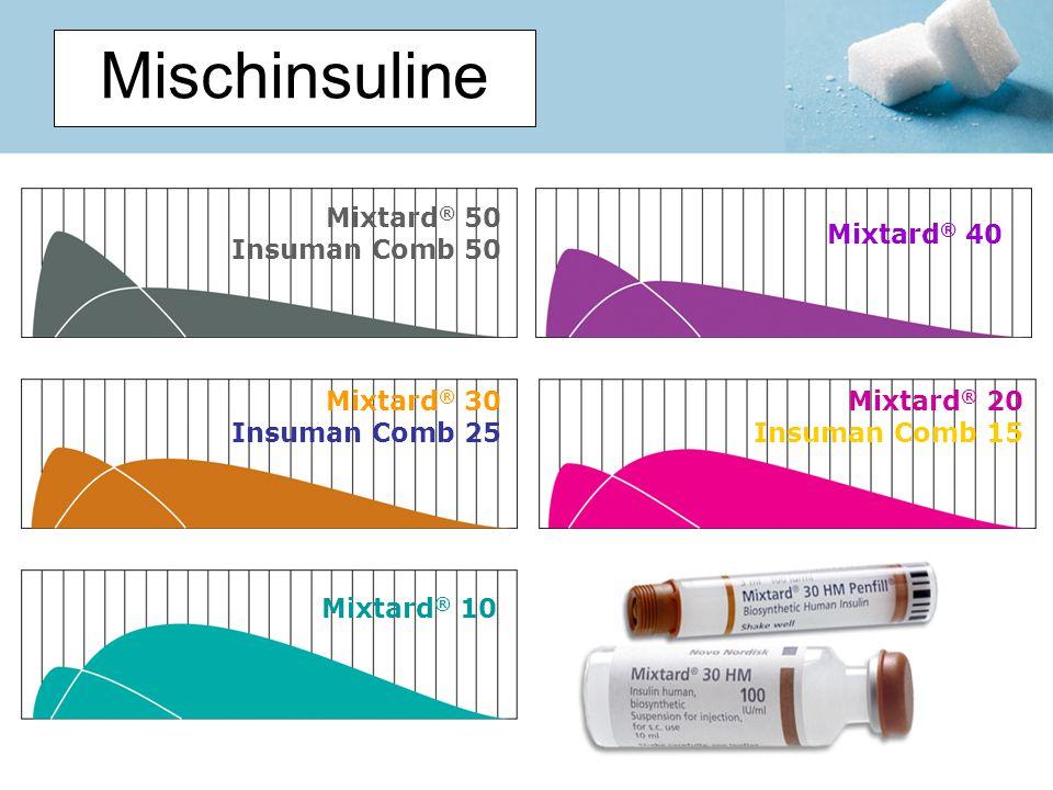 Mischinsuline Mixtard® 50 Insuman Comb 50 Mixtard® 40 Mixtard® 30