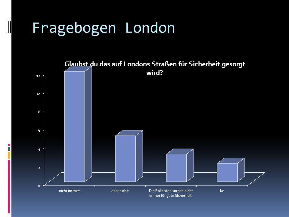 Fragebogen London