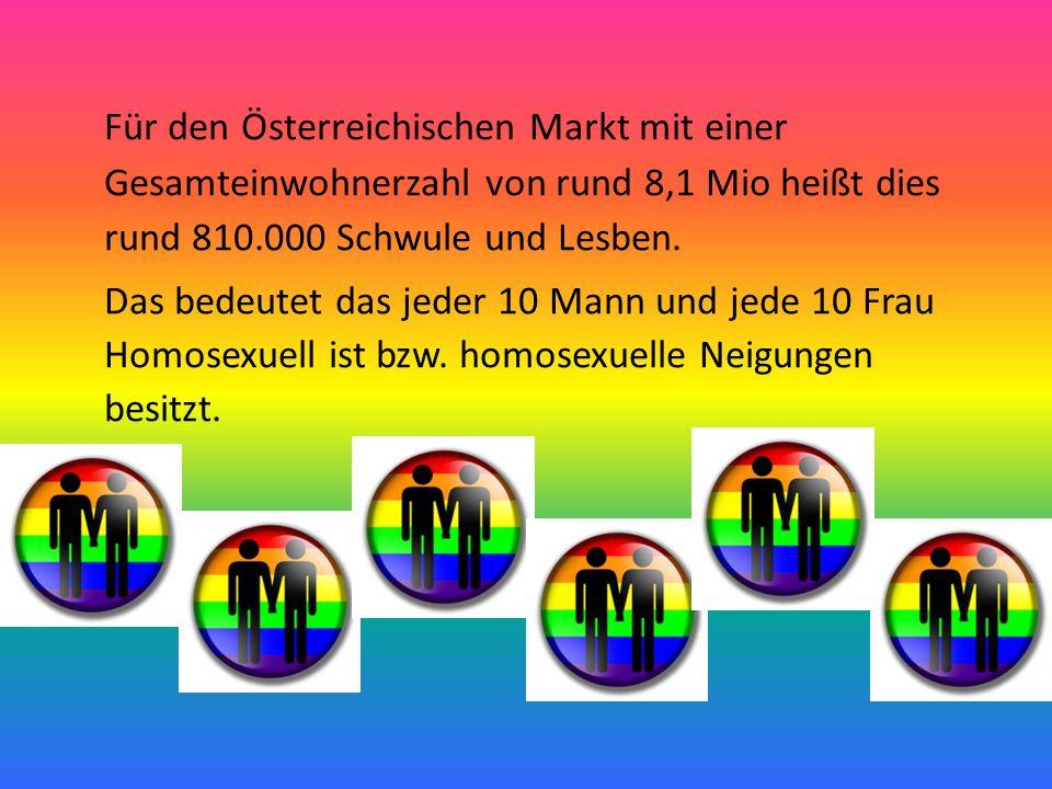 Für den Österreichischen Markt mit einer Gesamteinwohnerzahl von rund 8,1 Mio heißt dies rund 810.000 Schwule und Lesben.