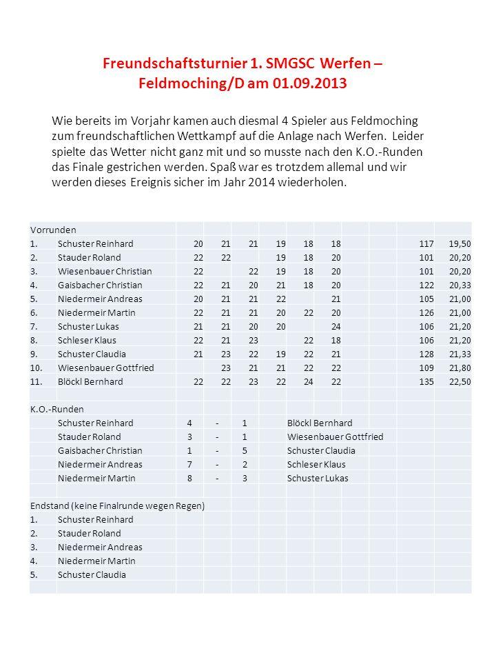 Freundschaftsturnier 1. SMGSC Werfen – Feldmoching/D am 01.09.2013