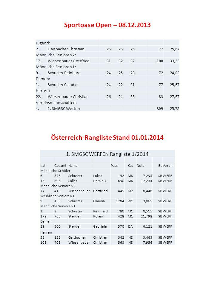 Österreich-Rangliste Stand 01.01.2014