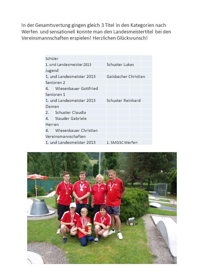 In der Gesamtwertung gingen gleich 3 Titel in den Kategorien nach Werfen und sensationell konnte man den Landesmeistertitel bei den Vereinsmannschaften erspielen! Herzlichen Glückwunsch!
