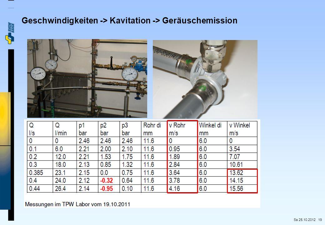 Geschwindigkeiten -> Kavitation -> Geräuschemission