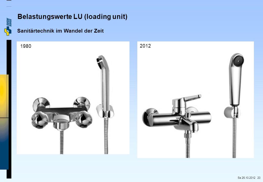 Belastungswerte LU (loading unit)