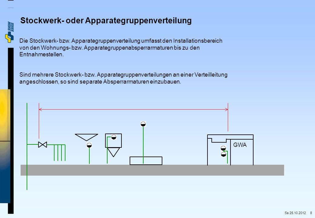 Stockwerk- oder Apparategruppenverteilung