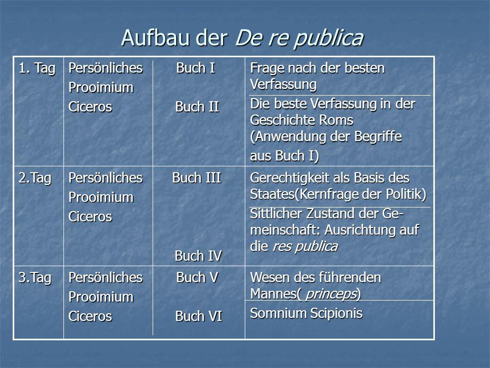 Aufbau der De re publica