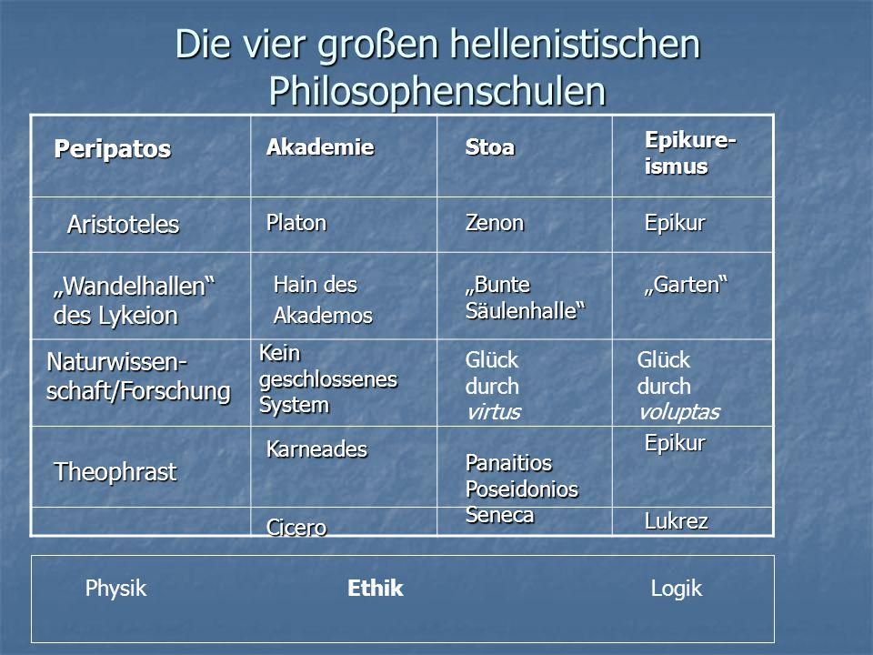 Die vier großen hellenistischen Philosophenschulen