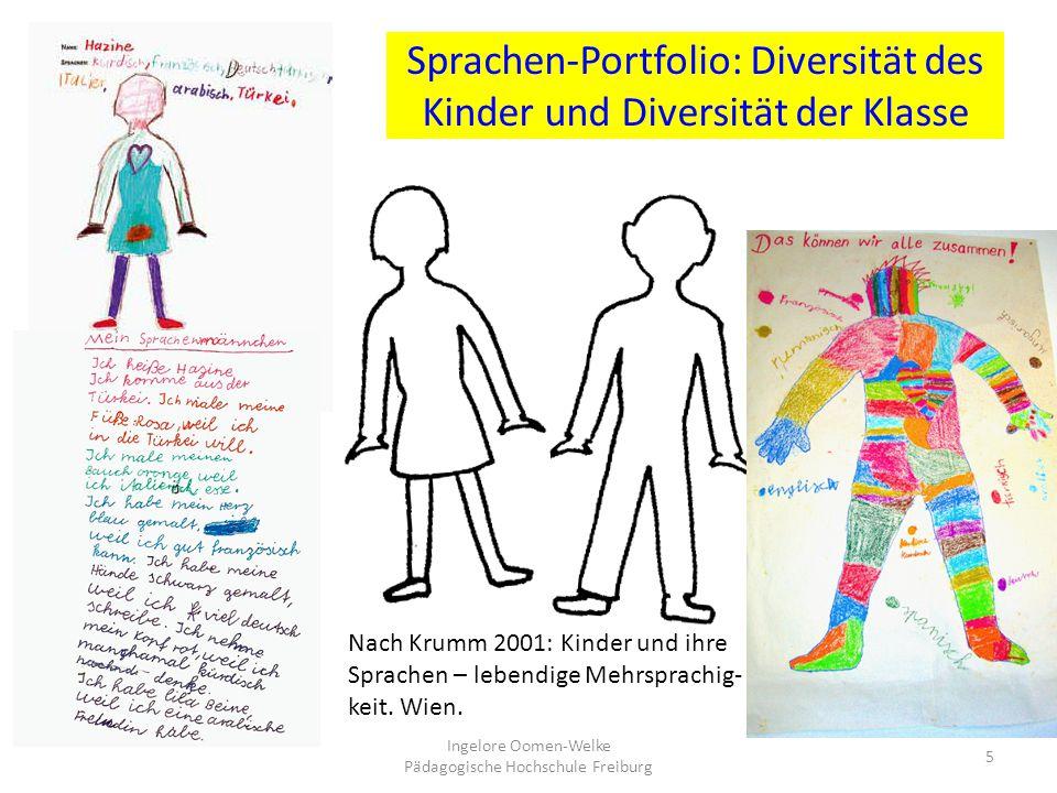 Sprachen-Portfolio: Diversität des Kinder und Diversität der Klasse