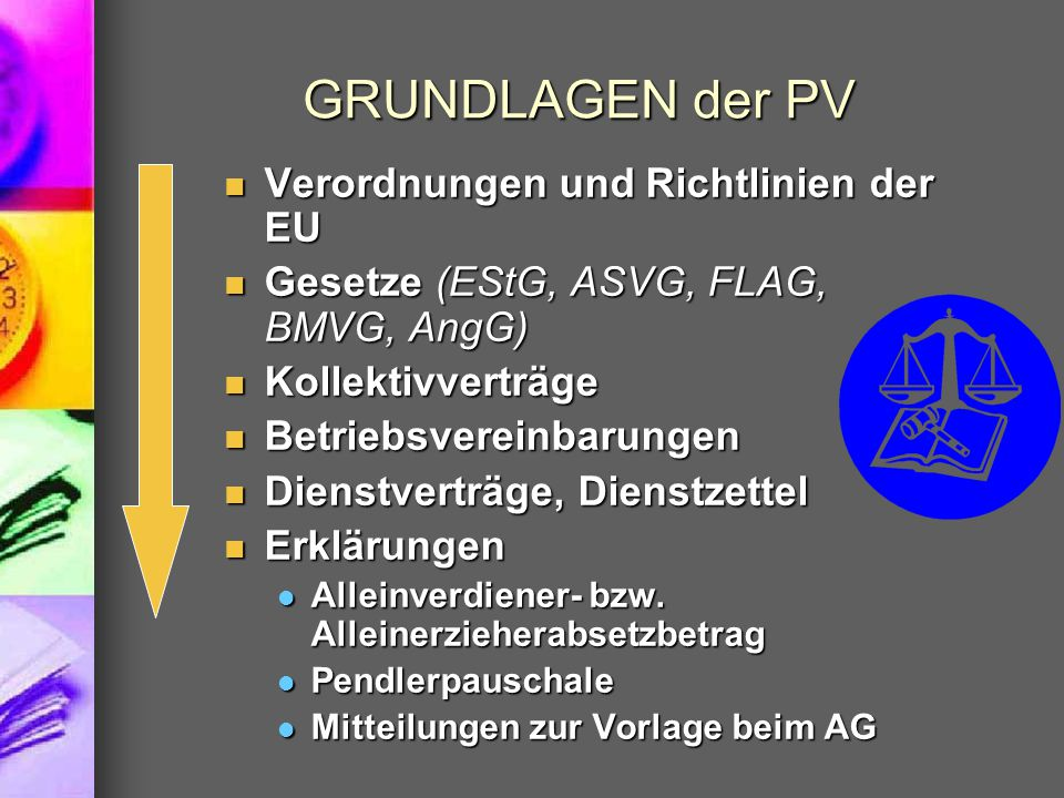 GRUNDLAGEN der PV Verordnungen und Richtlinien der EU