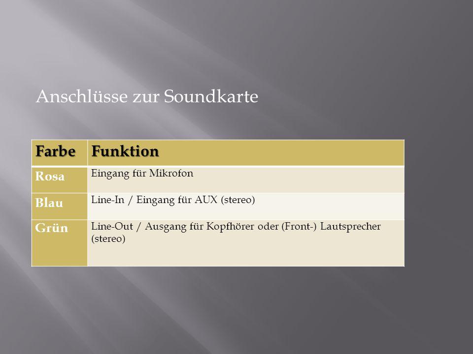 Anschlüsse zur Soundkarte