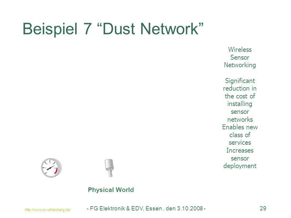 Beispiel 7 Dust Network
