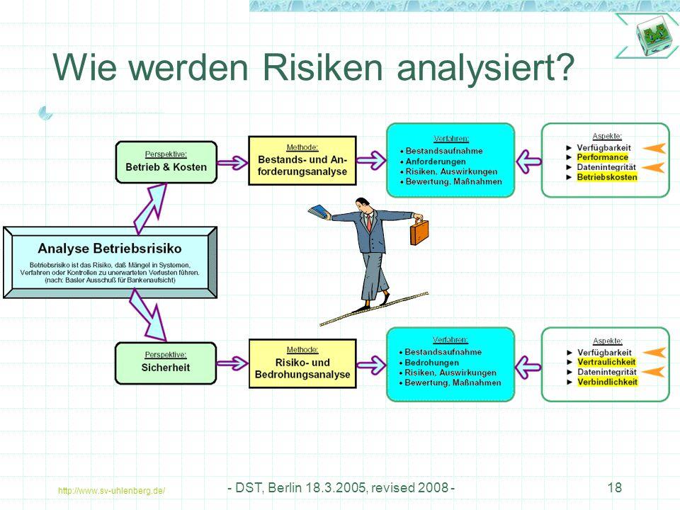 Wie werden Risiken analysiert