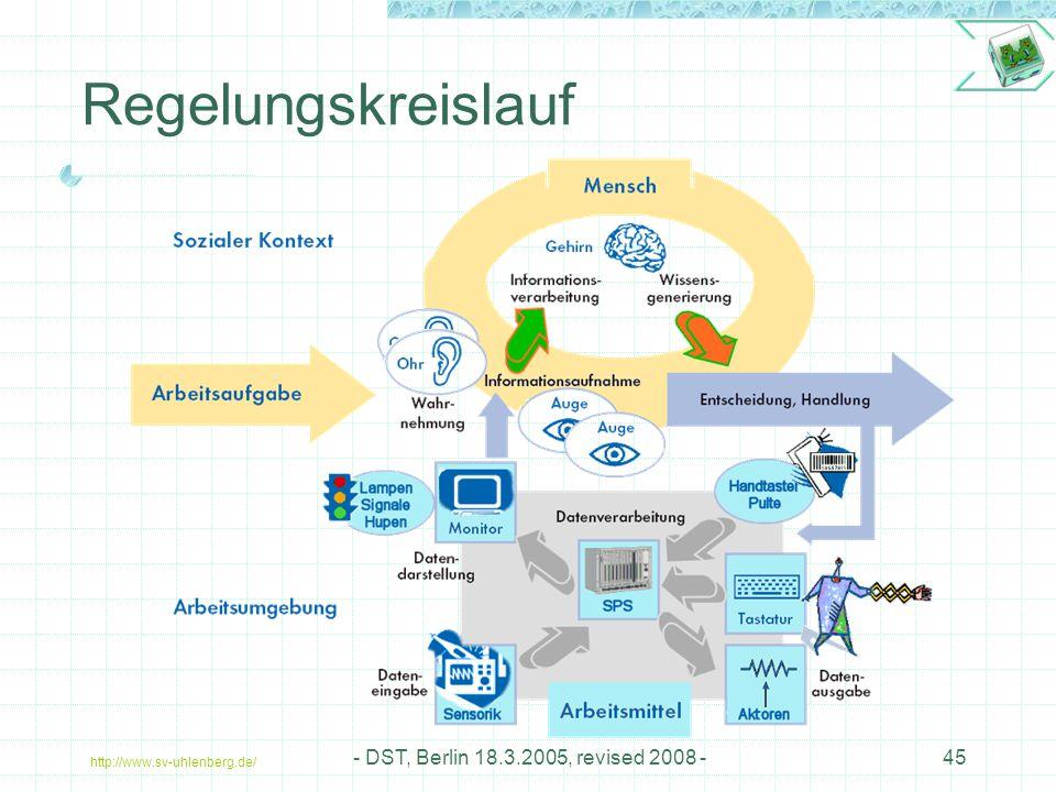 Regelungskreislauf - DST, Berlin 18.3.2005, revised 2008 -