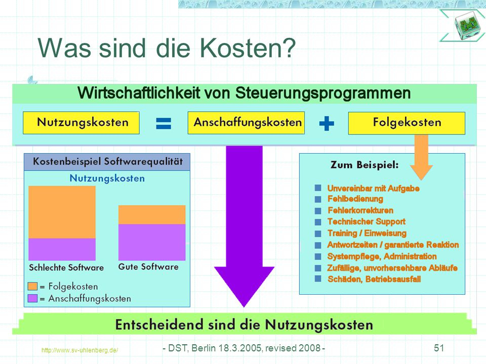 Was sind die Kosten - DST, Berlin 18.3.2005, revised 2008 -