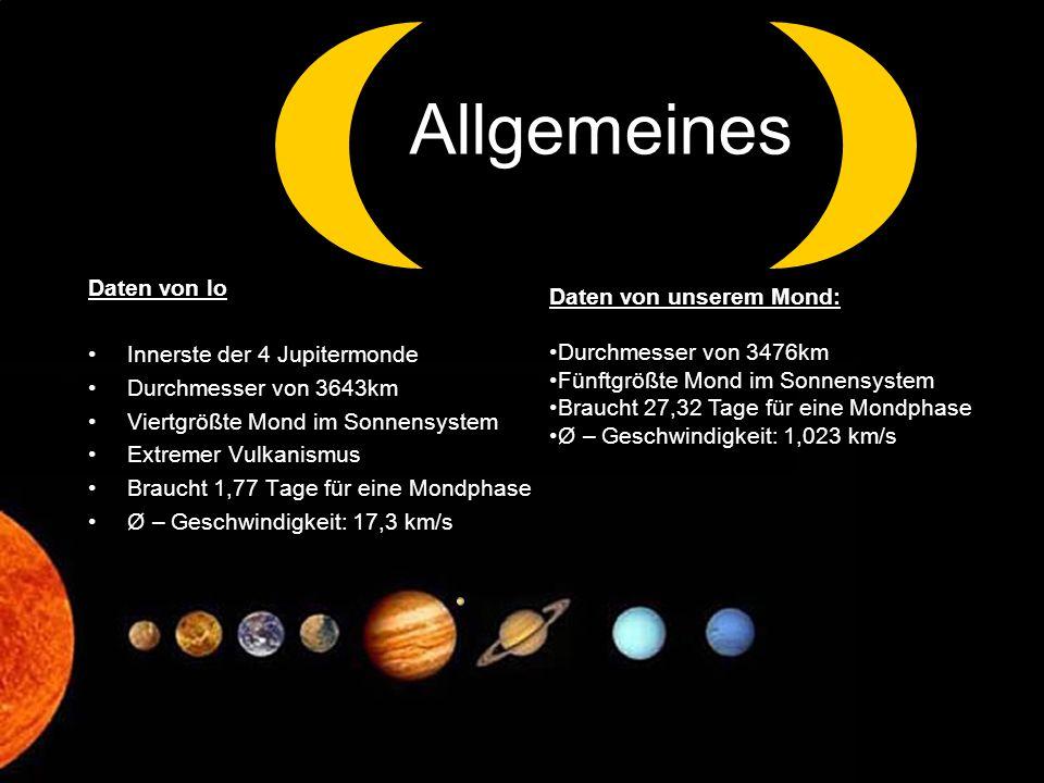 Allgemeines Daten von Io Innerste der 4 Jupitermonde