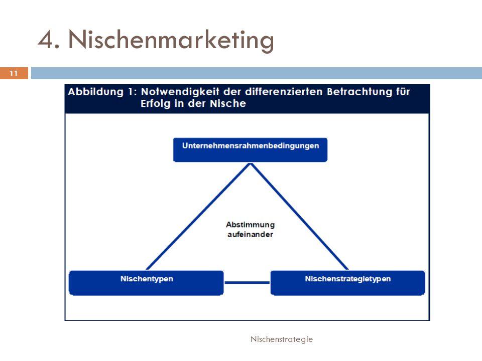4. Nischenmarketing Nischenstrategie
