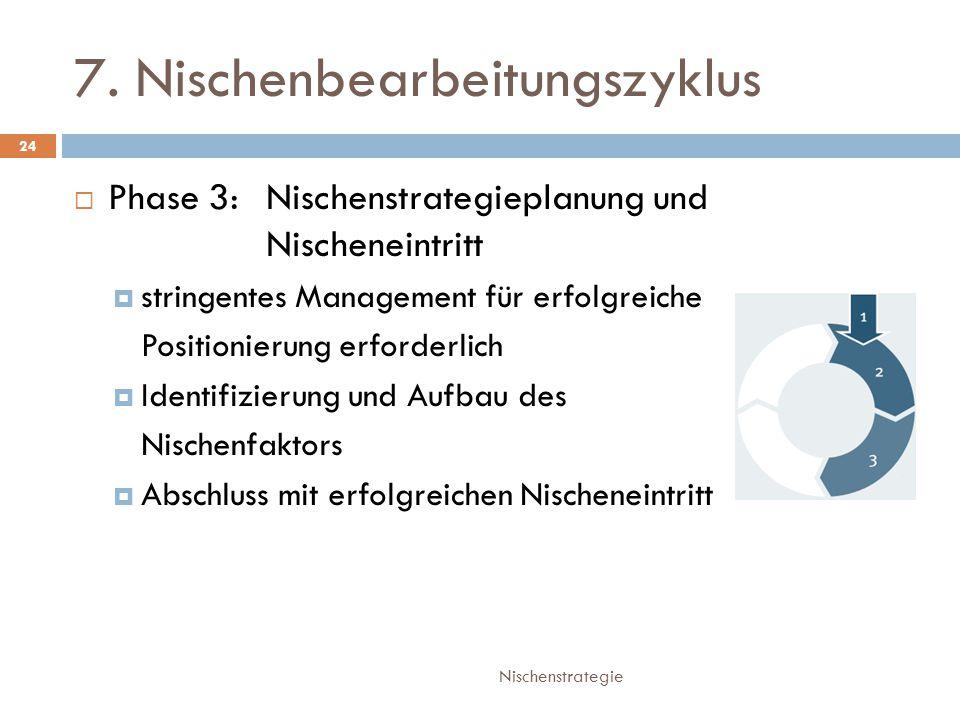 7. Nischenbearbeitungszyklus
