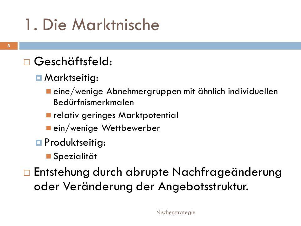 1. Die Marktnische Geschäftsfeld: