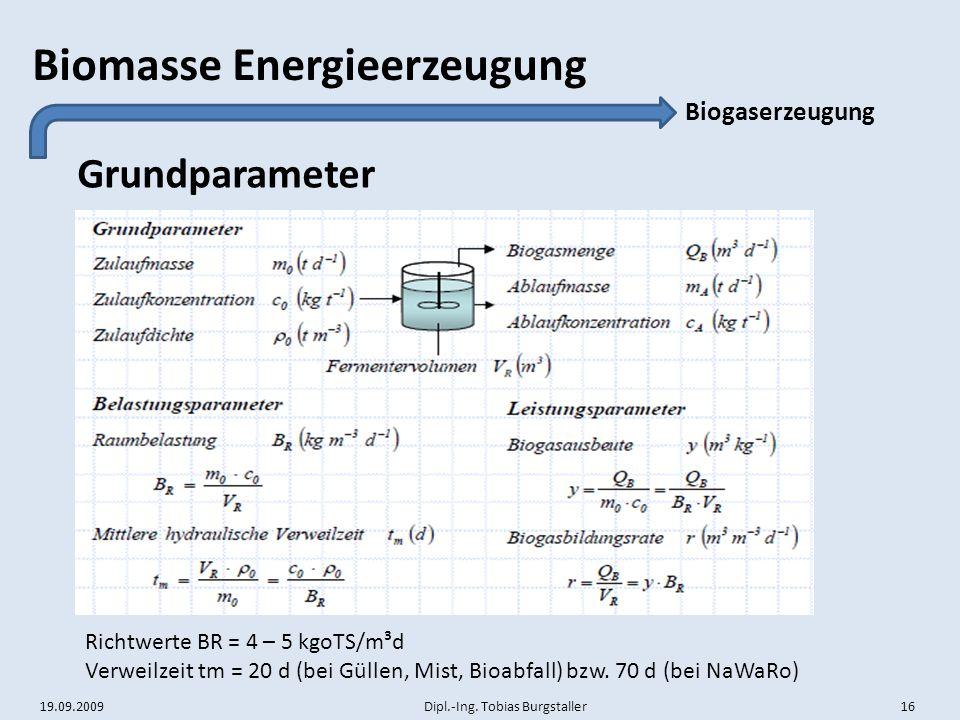 Grundparameter Biogaserzeugung Richtwerte BR = 4 – 5 kgoTS/m³d