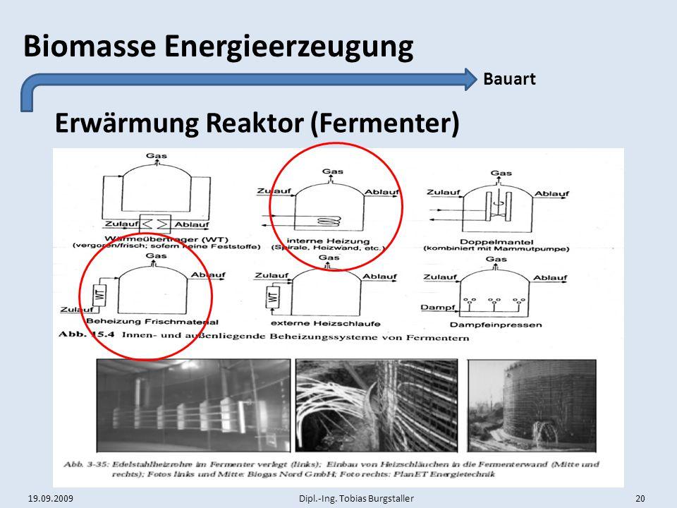 Erwärmung Reaktor (Fermenter)