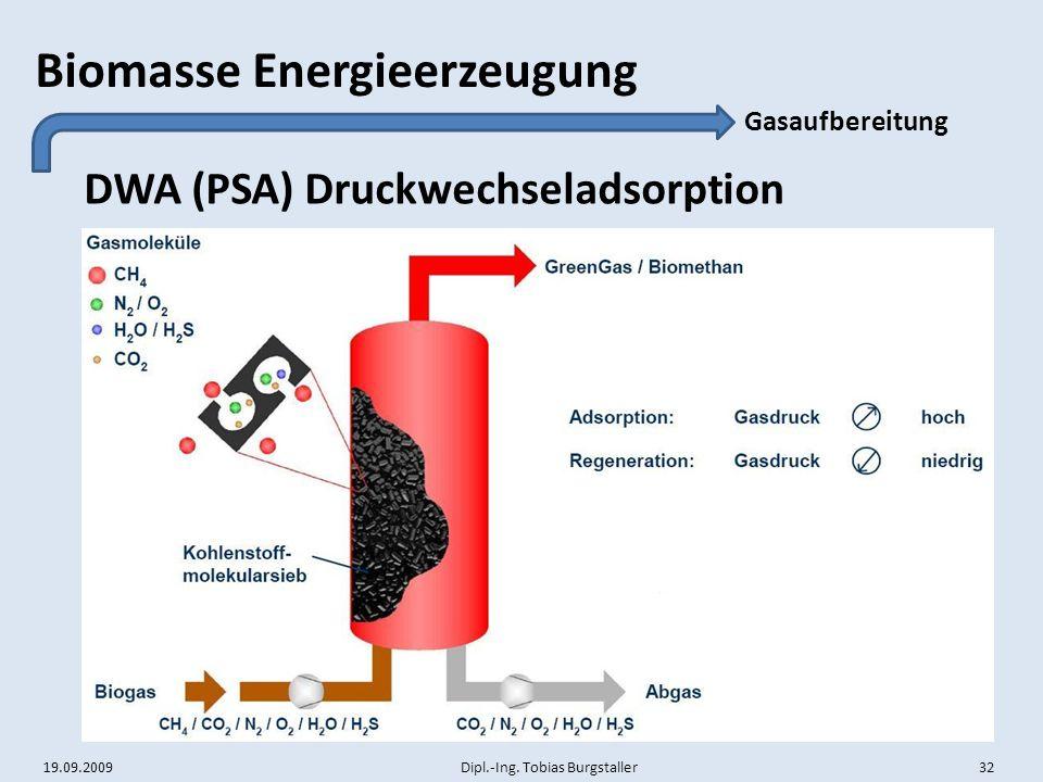 DWA (PSA) Druckwechseladsorption