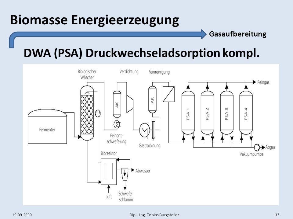 DWA (PSA) Druckwechseladsorption kompl.