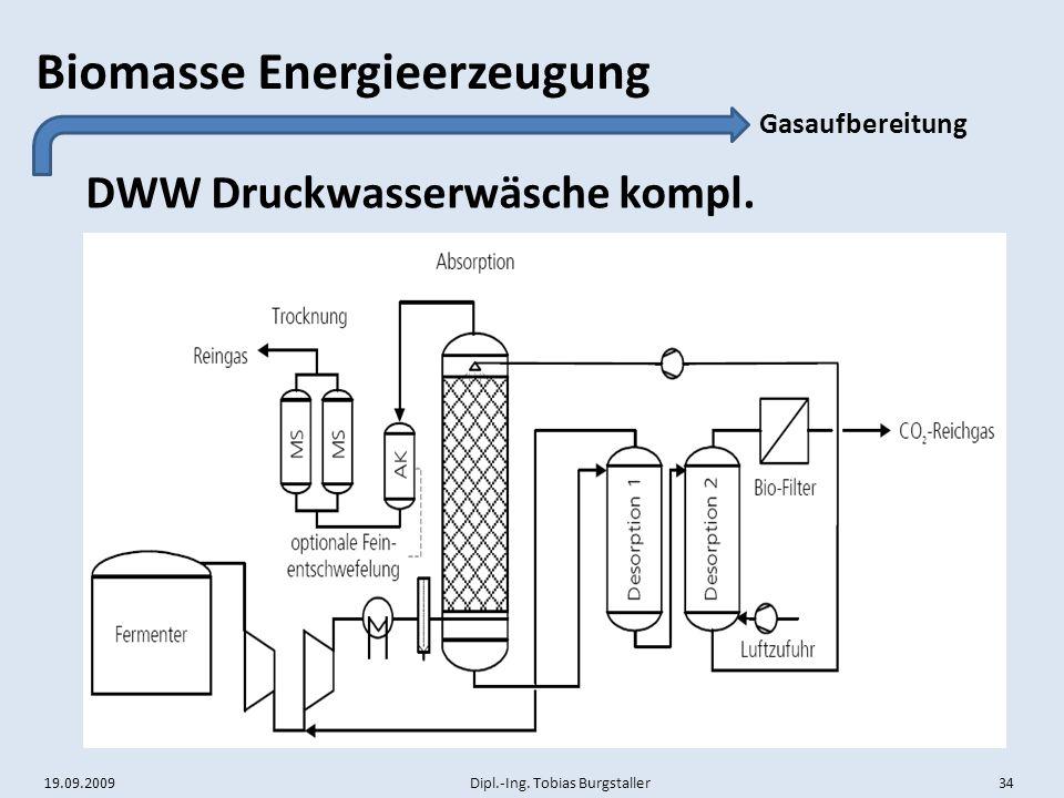 DWW Druckwasserwäsche kompl.