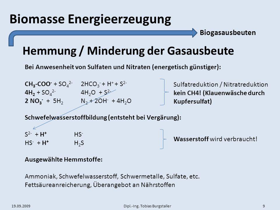 Hemmung / Minderung der Gasausbeute