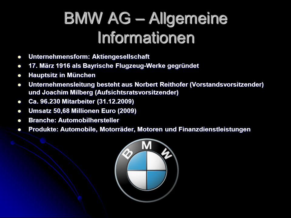 BMW AG – Allgemeine Informationen