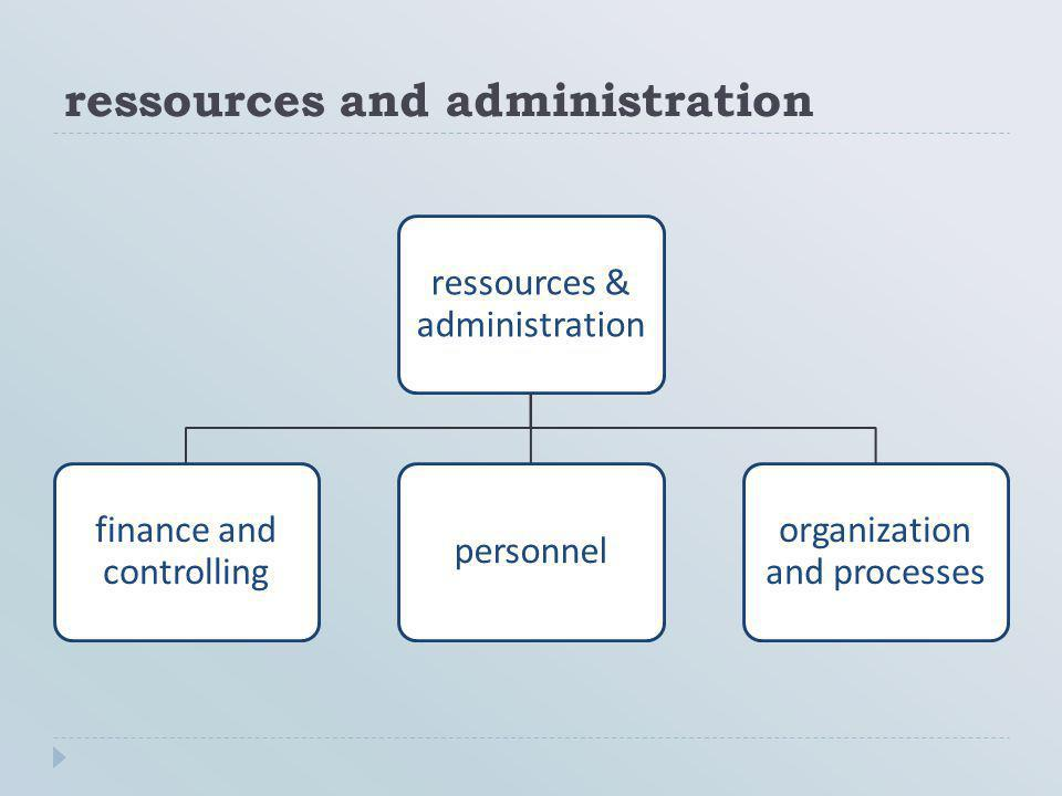 ressources and administration