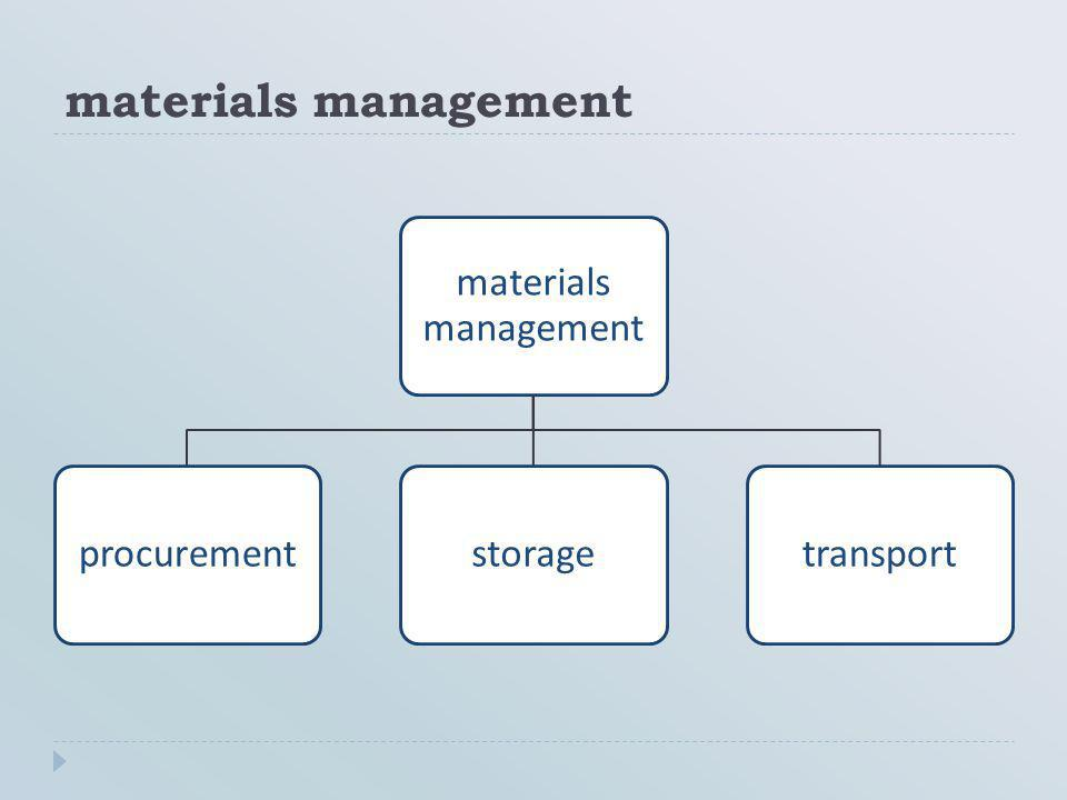 materials management materials management procurement storage