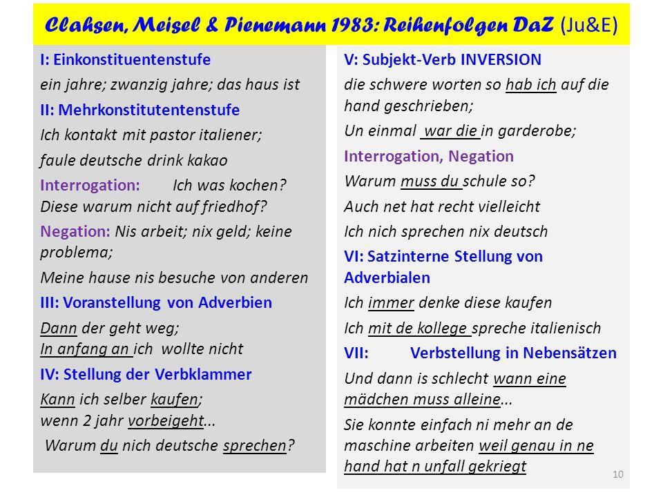 Clahsen, Meisel & Pienemann 1983: Reihenfolgen DaZ (Ju&E)