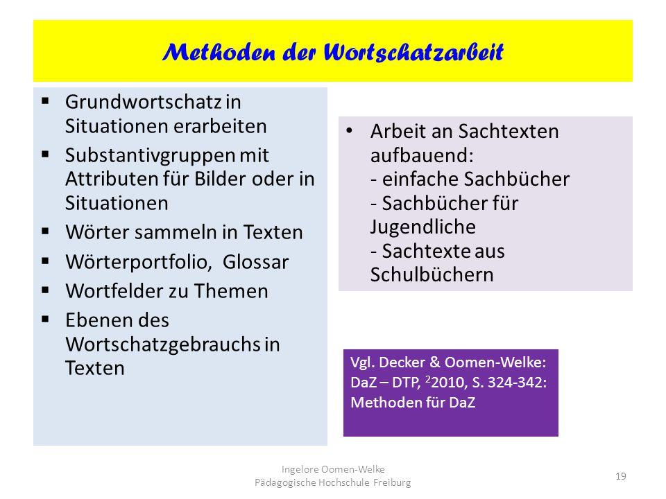 Methoden der Wortschatzarbeit