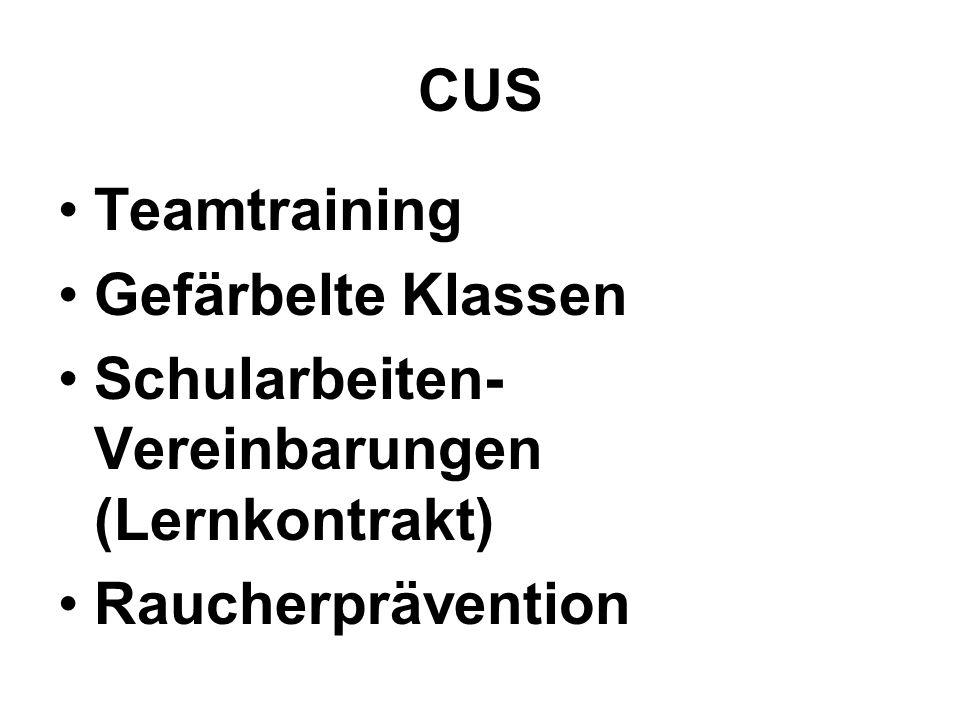 CUS Teamtraining Gefärbelte Klassen Schularbeiten-Vereinbarungen (Lernkontrakt) Raucherprävention