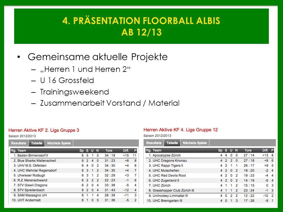 4. PRÄSENTATION FLOORBALL ALBIS AB 12/13